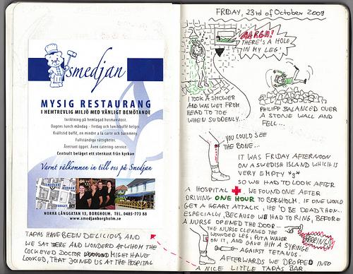 Vielleicht wird aus der Kreativitätstechnik im Laufe der Zeit ein kleines, visuelles Tagebuch?